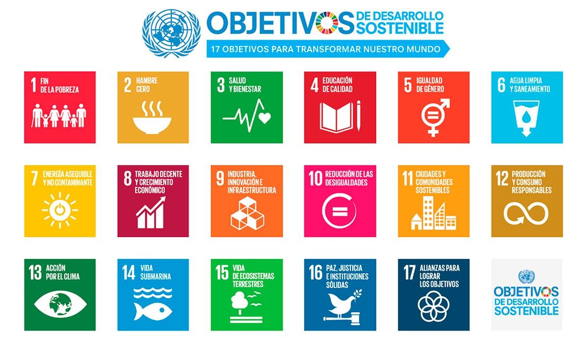 imagen de los 17 objetivos del desarrollo sostenible